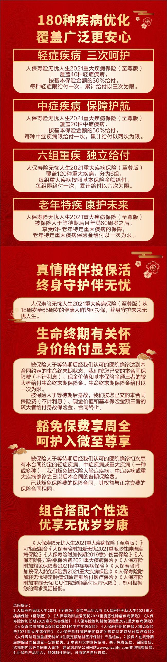 PICC无忧人生2021重大疾病保险(至尊版)(组合险)-产品卖点650px-202107091217000525924.jpg