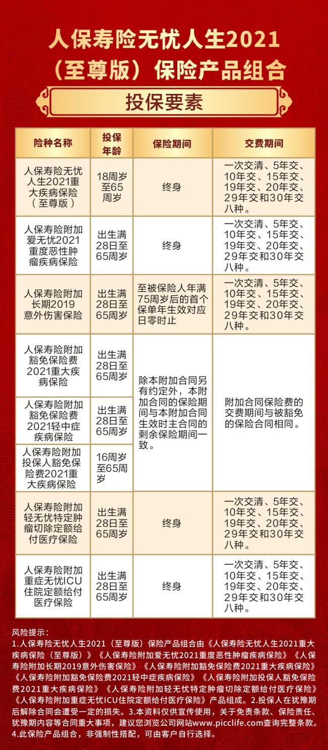 PICC无忧人生2021重大疾病保险(至尊版)(组合险)-产品介绍650px-202107091217000525924.jpg