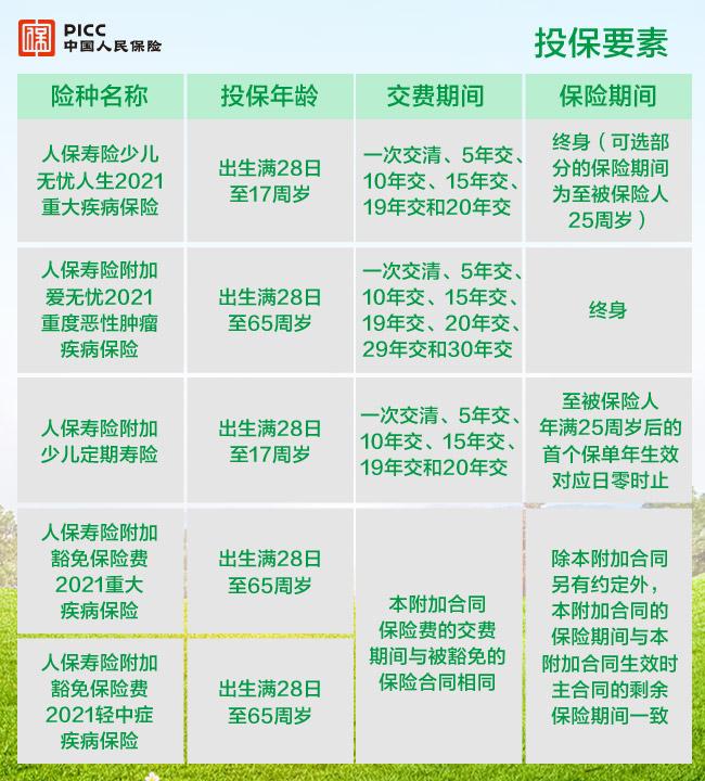 组合险:产品介绍-650-x-720px.jpg