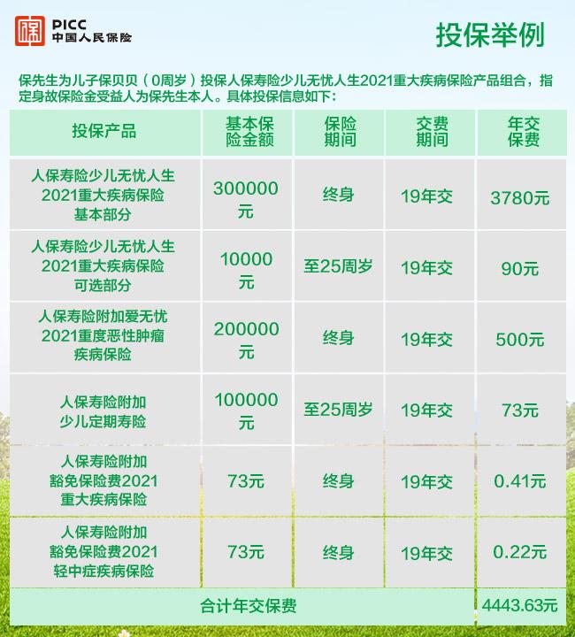 组合险:案例分析-650-x-720px.jpg
