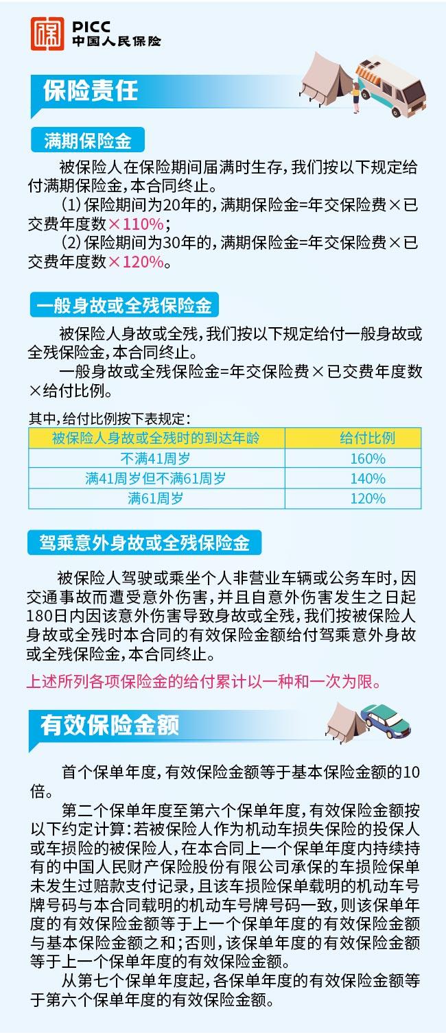 人保-财寿护驾 畅行无忧(A版)-产品卖点-650px.jpg