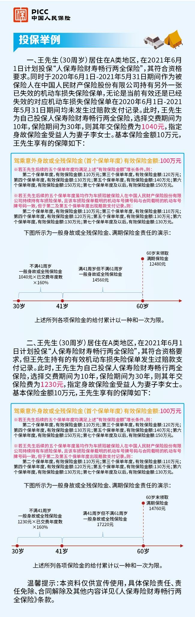 人保-财寿护驾 畅行无忧(A版)-投保举例-650px.jpg