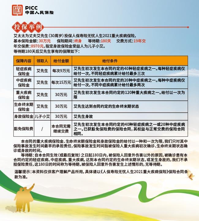 PICC-无忧人生2021重大疾病保险-650x720px-案例分析.jpg